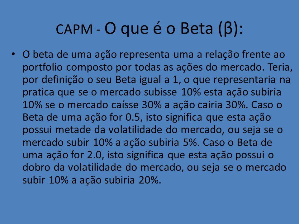 CAPM - O que é o Beta (β): O beta de uma ação representa uma a relação frente ao portfolio composto por todas as ações do mercado. Teria, por definiçã