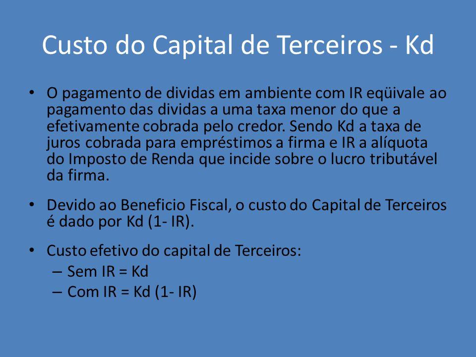 Custo do Capital de Terceiros - Kd O pagamento de dividas em ambiente com IR eqüivale ao pagamento das dividas a uma taxa menor do que a efetivamente