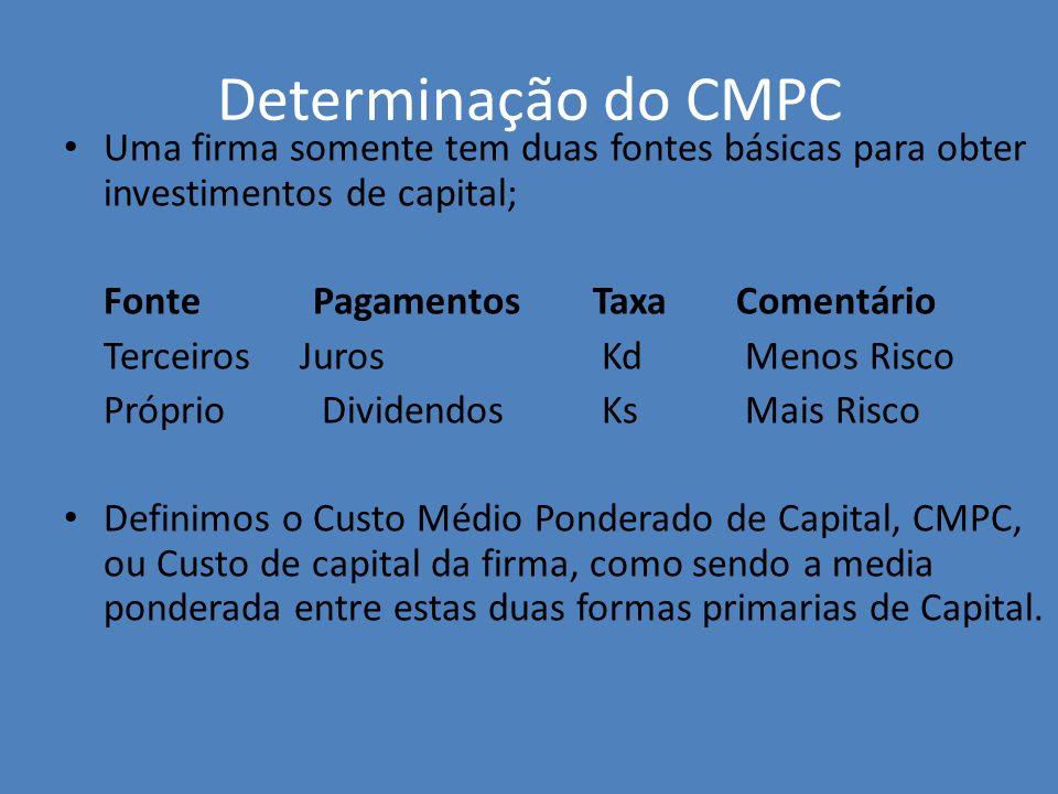 Determinação do CMPC Uma firma somente tem duas fontes básicas para obter investimentos de capital; Fonte Pagamentos Taxa Comentário Terceiros Juros K