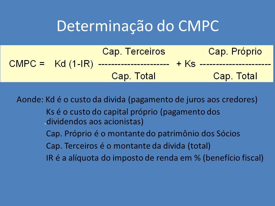 Determinação do CMPC Aonde: Kd é o custo da divida (pagamento de juros aos credores) Ks é o custo do capital próprio (pagamento dos.dividendos aos aci