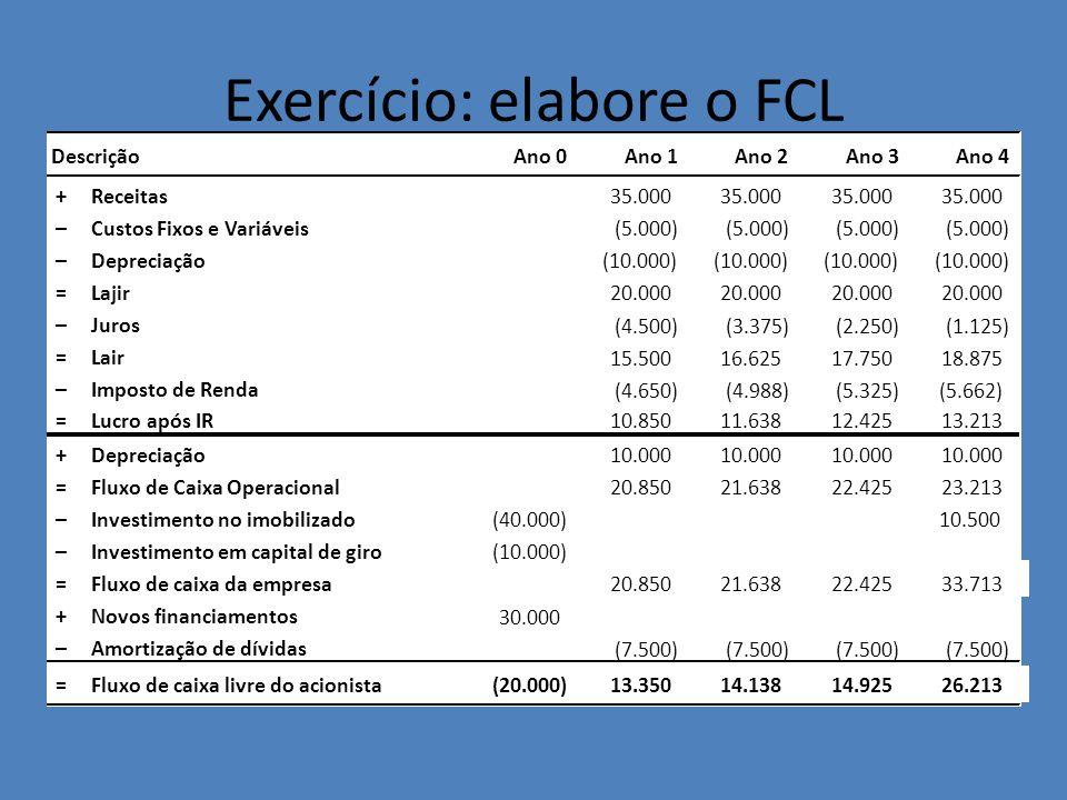 Exercício: elabore o FCL 10.000 43.713 36.213 10.500