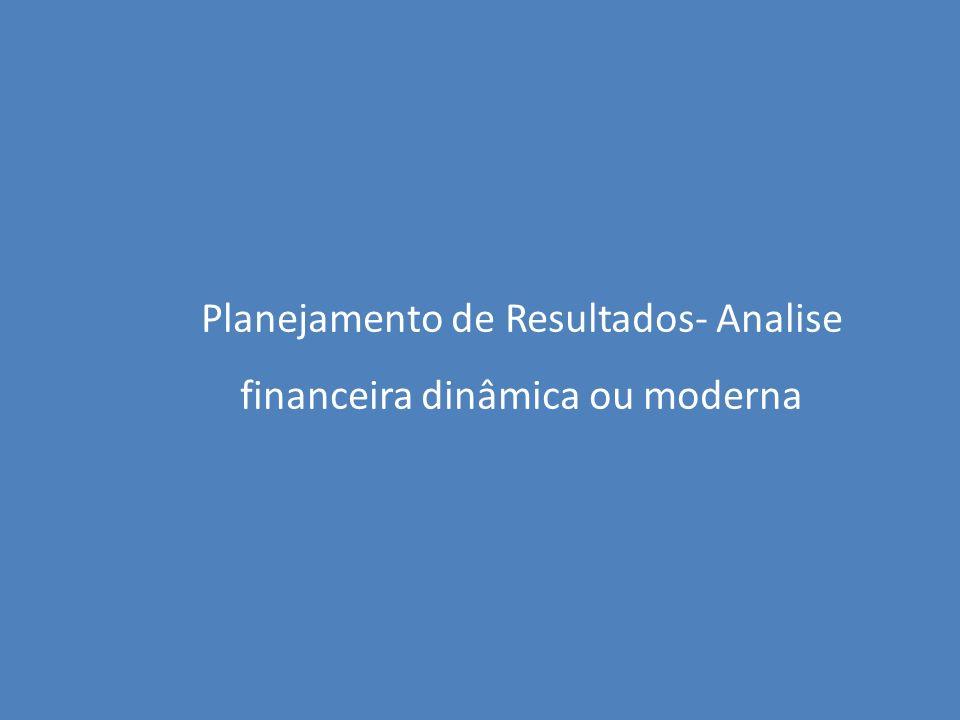 Planejamento de Resultados- Analise financeira dinâmica ou moderna