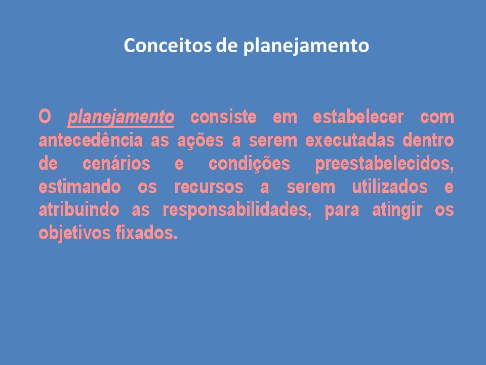 Conceitos de planejamento