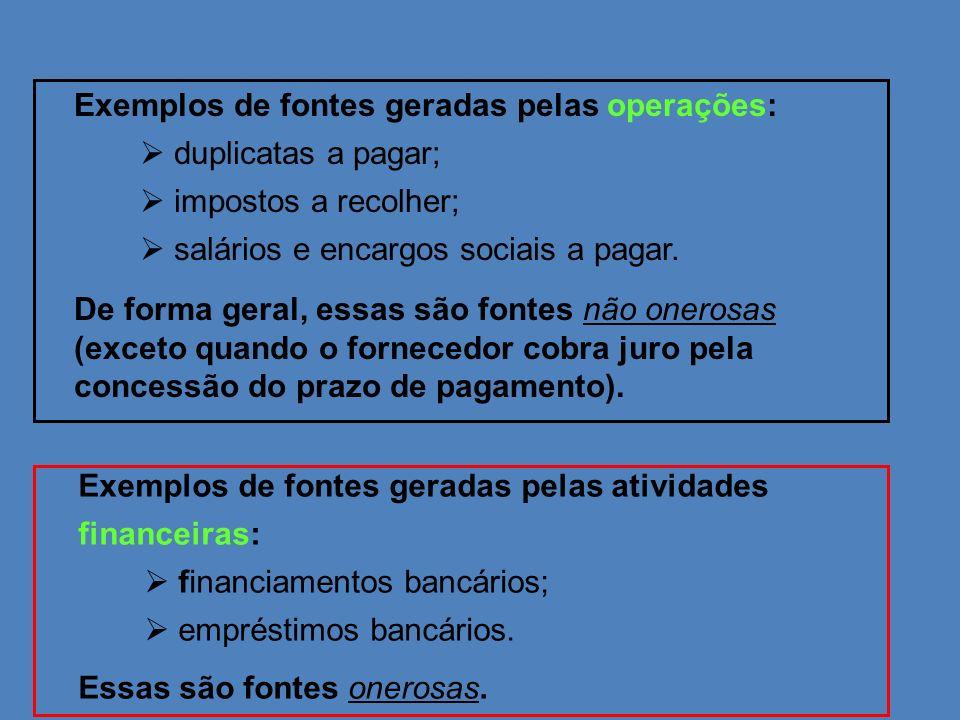 Exemplos de fontes geradas pelas operações: duplicatas a pagar; impostos a recolher; salários e encargos sociais a pagar. De forma geral, essas são fo