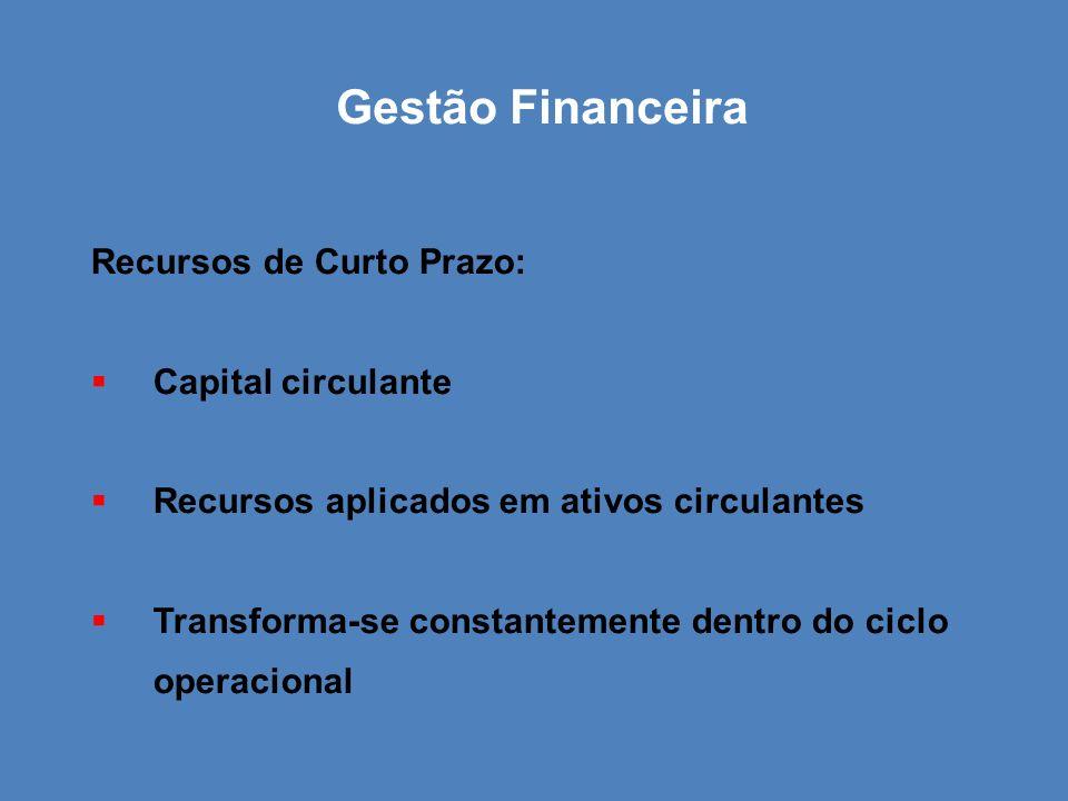 Gestão Financeira Recursos de Curto Prazo: Capital circulante Recursos aplicados em ativos circulantes Transforma-se constantemente dentro do ciclo op
