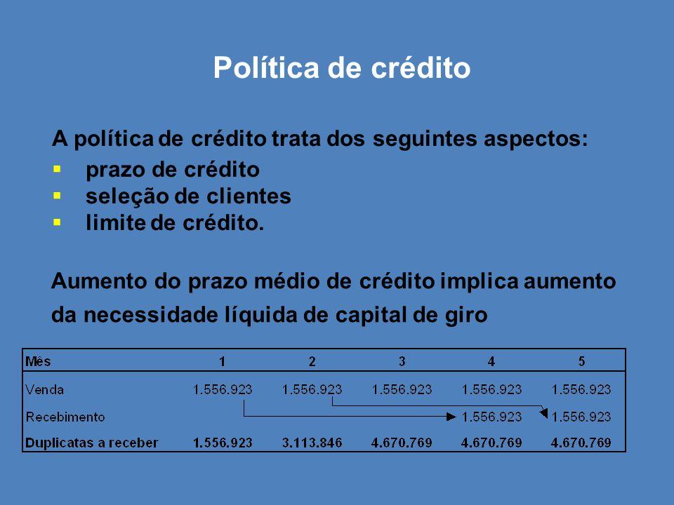 Política de crédito A política de crédito trata dos seguintes aspectos: prazo de crédito seleção de clientes limite de crédito. Aumento do prazo médio