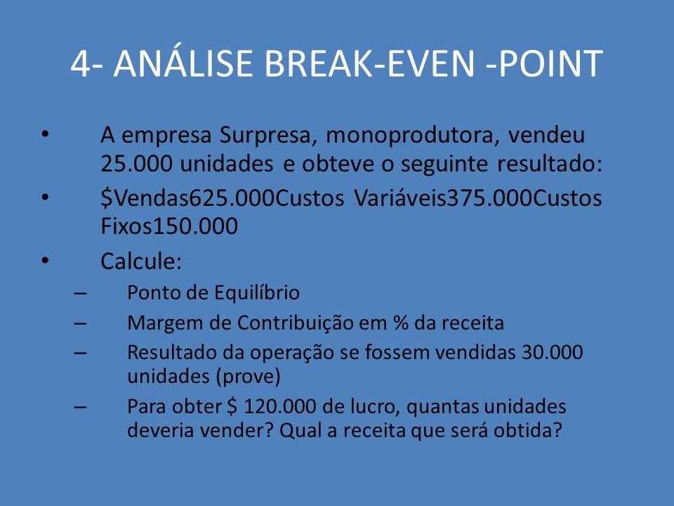 4- ANÁLISE BREAK-EVEN -POINT A empresa Surpresa, monoprodutora, vendeu 25.000 unidades e obteve o seguinte resultado: $Vendas625.000Custos Variáveis37
