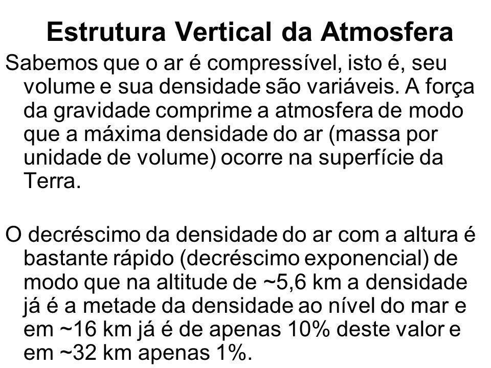 Estrutura Vertical da Atmosfera Sabemos que o ar é compressível, isto é, seu volume e sua densidade são variáveis. A força da gravidade comprime a atm