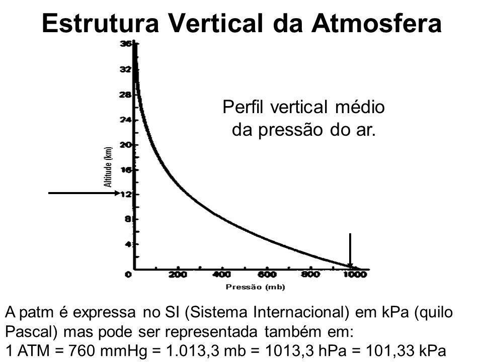 Estrutura Vertical da Atmosfera A patm é expressa no SI (Sistema Internacional) em kPa (quilo Pascal) mas pode ser representada também em: 1 ATM = 760