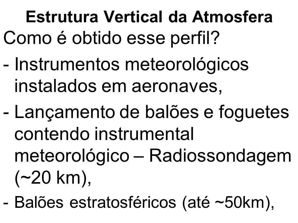 Como é obtido esse perfil? -Instrumentos meteorológicos instalados em aeronaves, -Lançamento de balões e foguetes contendo instrumental meteorológico