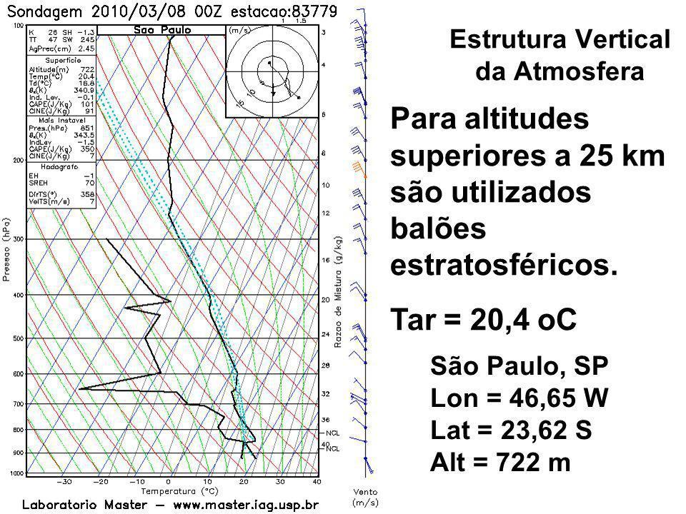 Estrutura Vertical da Atmosfera Para altitudes superiores a 25 km são utilizados balões estratosféricos. Tar = 20,4 oC São Paulo, SP Lon = 46,65 W Lat