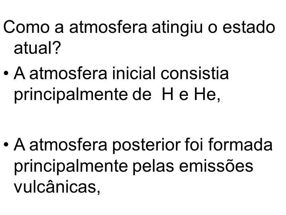 Como a atmosfera atingiu o estado atual? A atmosfera inicial consistia principalmente de H e He, A atmosfera posterior foi formada principalmente pela