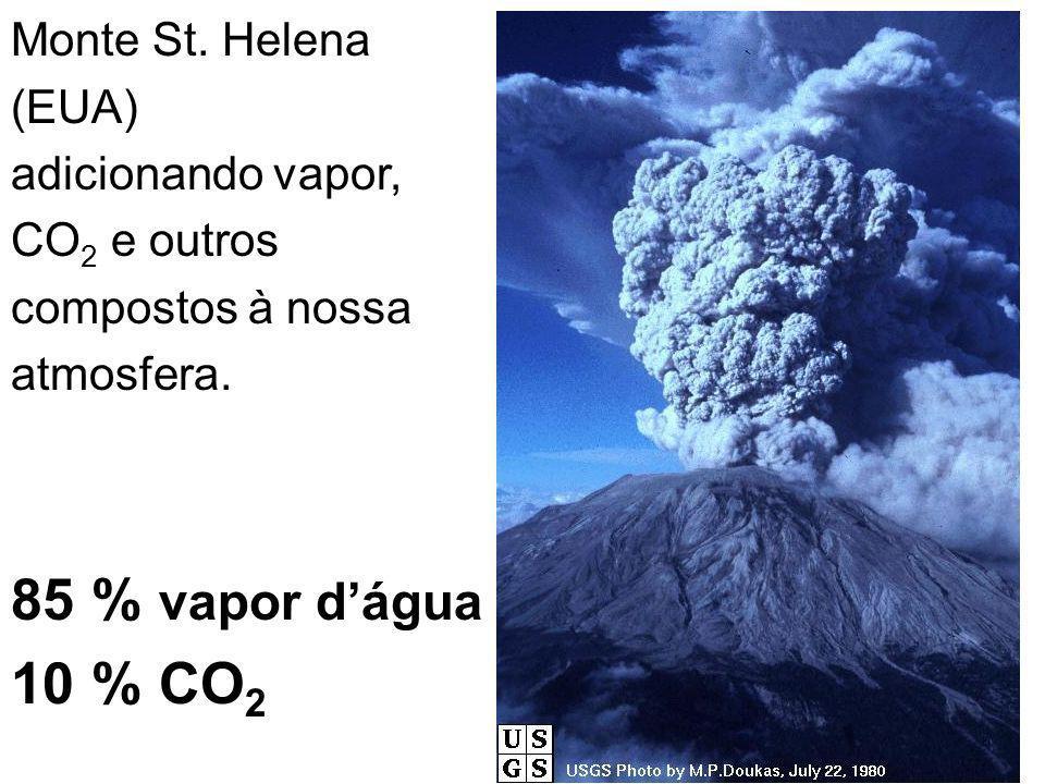 Monte St. Helena (EUA) adicionando vapor, CO 2 e outros compostos à nossa atmosfera. 85 % vapor dágua 10 % CO 2