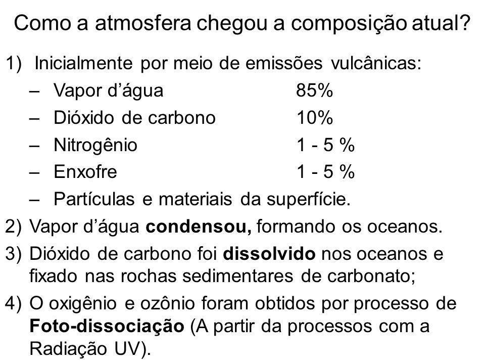 Como a atmosfera chegou a composição atual? 1) Inicialmente por meio de emissões vulcânicas: –Vapor dágua85% –Dióxido de carbono10% –Nitrogênio 1 - 5