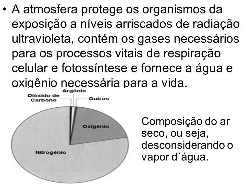 A atmosfera protege os organismos da exposição a níveis arriscados de radiação ultravioleta, contém os gases necessários para os processos vitais de r