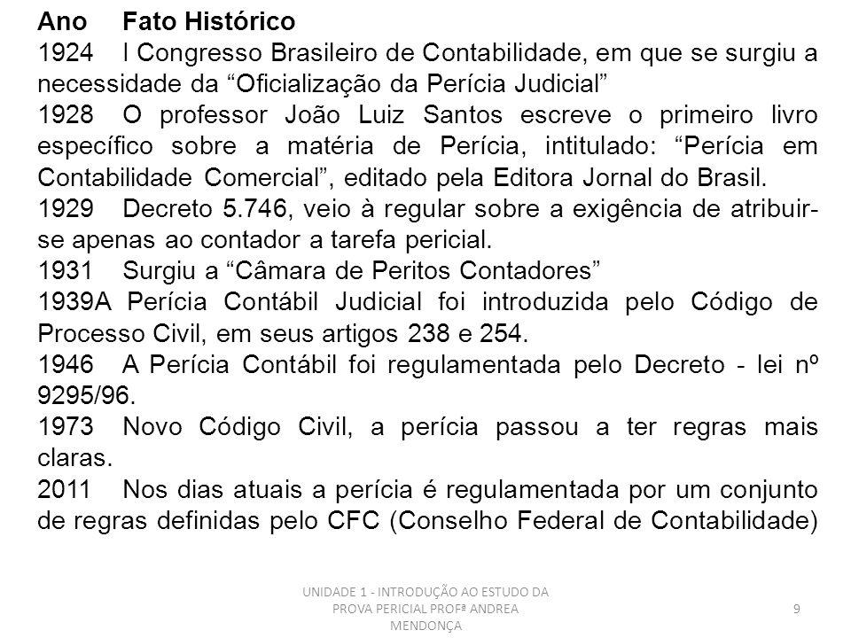 Incontestável prerrogativa de Contadores com Registro no CRC BASE LEGAL Decreto-lei nº 9.295/46, de 27 de maio de 1946, em seu art. 25, Alinea c, dete
