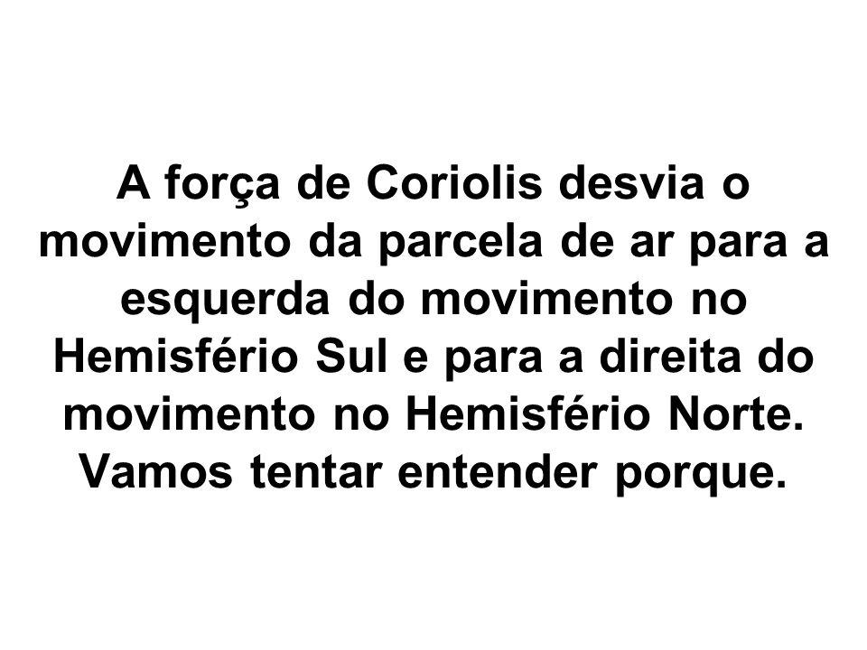 A força de Coriolis desvia o movimento da parcela de ar para a esquerda do movimento no Hemisfério Sul e para a direita do movimento no Hemisfério Nor