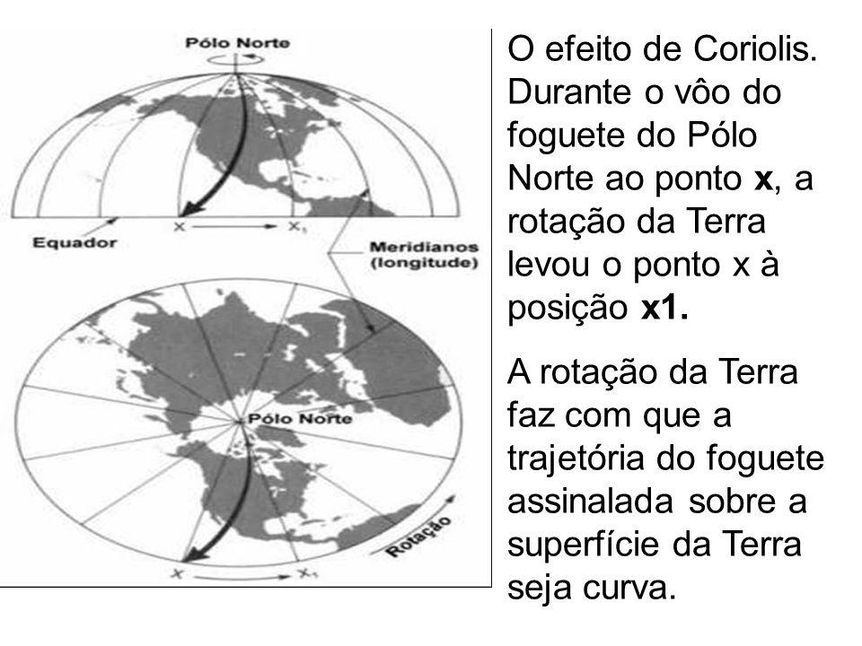 O efeito de Coriolis. Durante o vôo do foguete do Pólo Norte ao ponto x, a rotação da Terra levou o ponto x à posição x1. A rotação da Terra faz com q