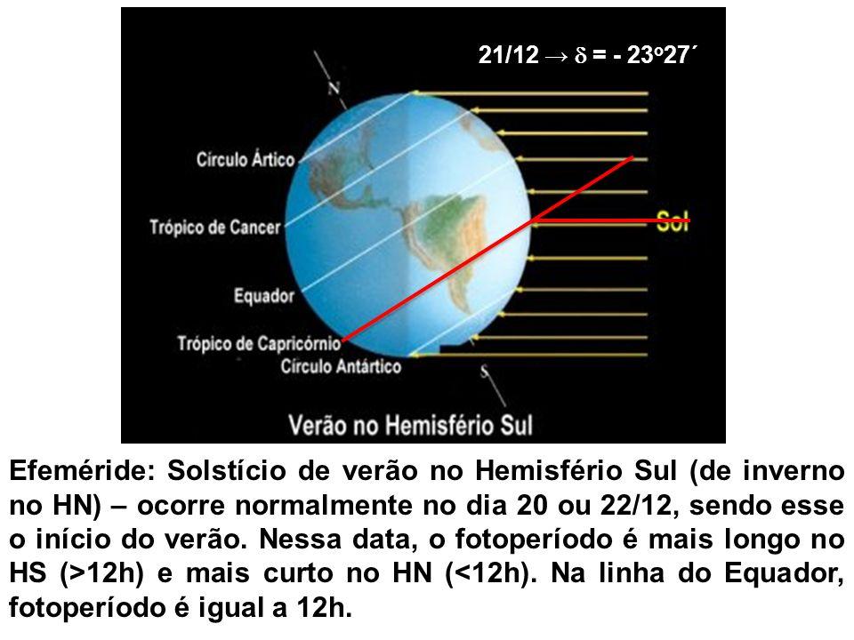 Efeméride: Solstício de verão no Hemisfério Sul (de inverno no HN) – ocorre normalmente no dia 20 ou 22/12, sendo esse o início do verão. Nessa data,