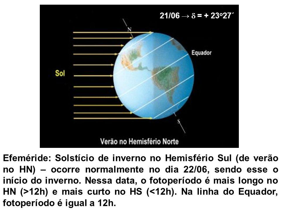 Efeméride: Solstício de inverno no Hemisfério Sul (de verão no HN) – ocorre normalmente no dia 22/06, sendo esse o início do inverno. Nessa data, o fo
