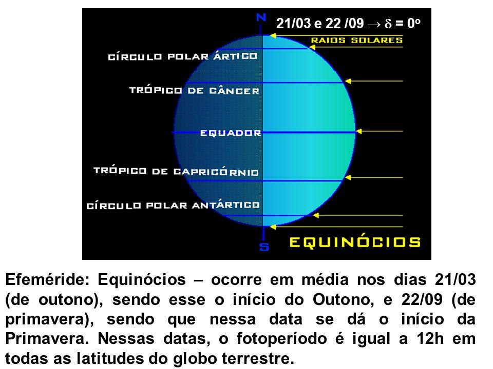 Efeméride: Equinócios – ocorre em média nos dias 21/03 (de outono), sendo esse o início do Outono, e 22/09 (de primavera), sendo que nessa data se dá