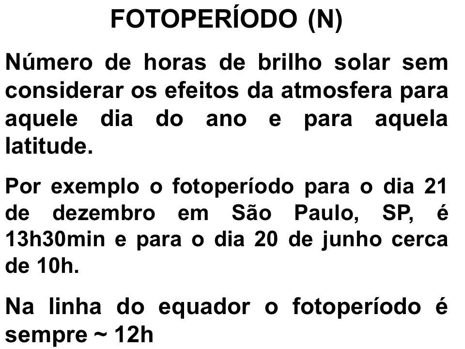 FOTOPERÍODO (N) Número de horas de brilho solar sem considerar os efeitos da atmosfera para aquele dia do ano e para aquela latitude. Por exemplo o fo