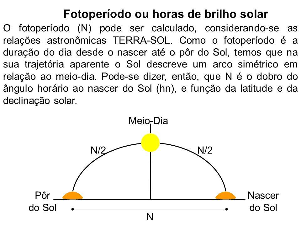 Fotoperíodo ou horas de brilho solar O fotoperíodo (N) pode ser calculado, considerando-se as relações astronômicas TERRA-SOL. Como o fotoperíodo é a