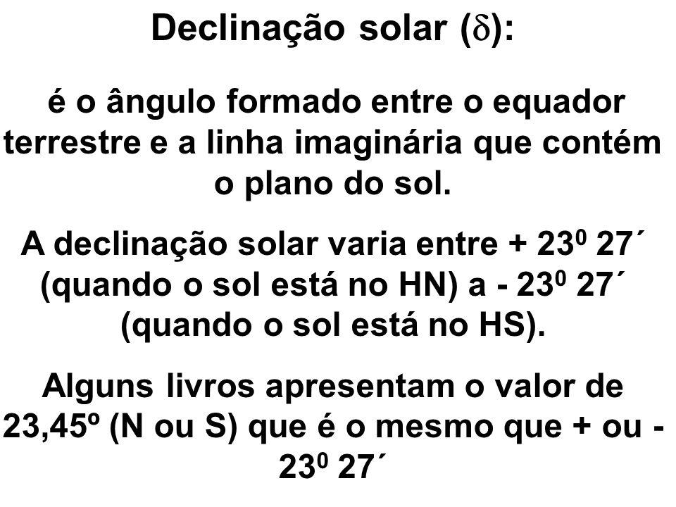 Declinação solar ( ): é o ângulo formado entre o equador terrestre e a linha imaginária que contém o plano do sol. A declinação solar varia entre + 23