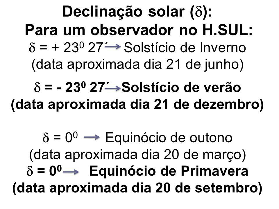 Declinação solar ( ): Para um observador no H.SUL: = + 23 0 27´ Solstício de Inverno (data aproximada dia 21 de junho) = - 23 0 27´ Solstício de verão