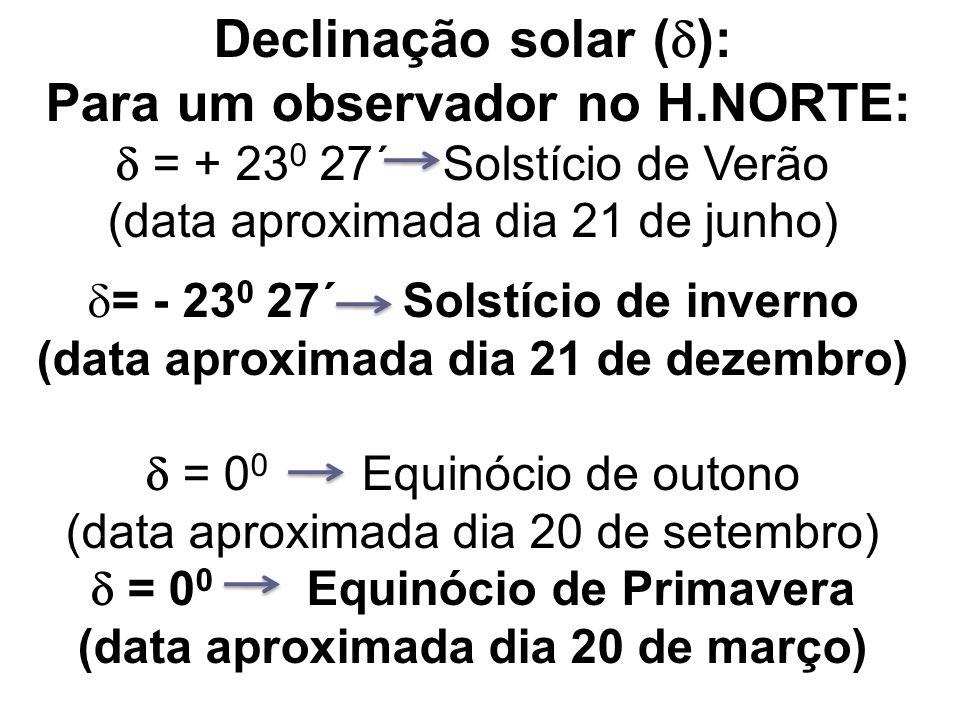 Declinação solar ( ): Para um observador no H.NORTE: = + 23 0 27´ Solstício de Verão (data aproximada dia 21 de junho) = - 23 0 27´ Solstício de inver