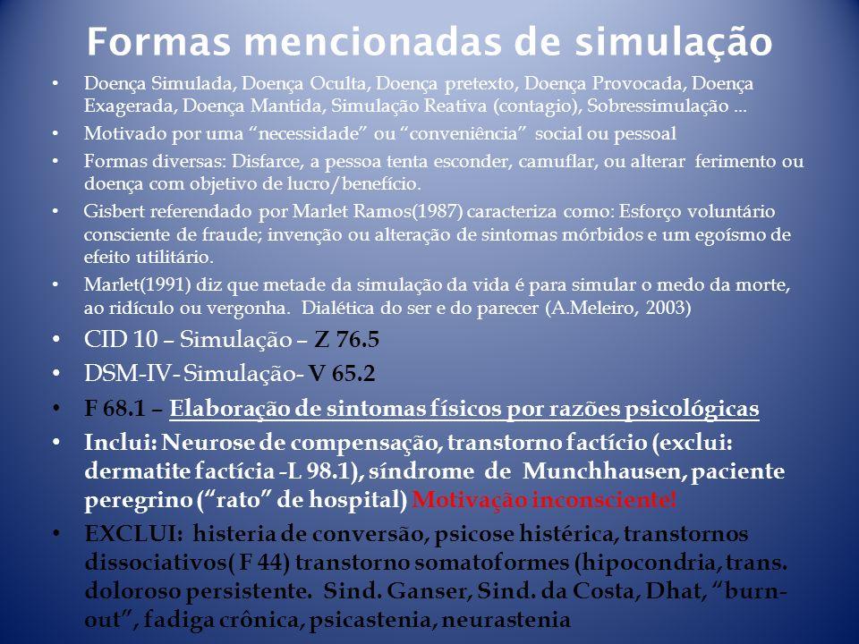 Formas mencionadas de simulação Doença Simulada, Doença Oculta, Doença pretexto, Doença Provocada, Doença Exagerada, Doença Mantida, Simulação Reativa