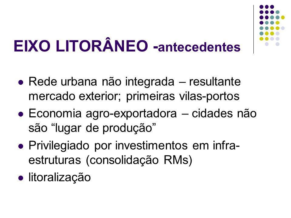 EIXO LITORÂNEO - antecedentes Rede urbana não integrada – resultante mercado exterior; primeiras vilas-portos Economia agro-exportadora – cidades não