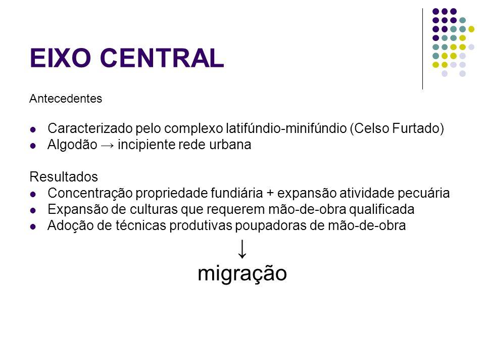 EIXO CENTRAL Antecedentes Caracterizado pelo complexo latifúndio-minifúndio (Celso Furtado) Algodão incipiente rede urbana Resultados Concentração pro