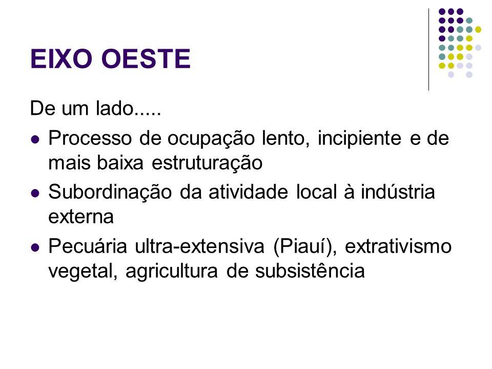 EIXO OESTE De um lado..... Processo de ocupação lento, incipiente e de mais baixa estruturação Subordinação da atividade local à indústria externa Pec