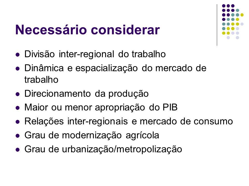 Necessário considerar Divisão inter-regional do trabalho Dinâmica e espacialização do mercado de trabalho Direcionamento da produção Maior ou menor ap