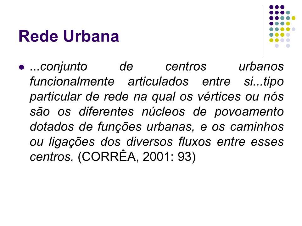 Rede urbana brasileira Complexidade genética Diversos padrões espaciais Crescente complexidade funcional dos centros urbanos Diversos tipos e intensidade de integração interna e externa
