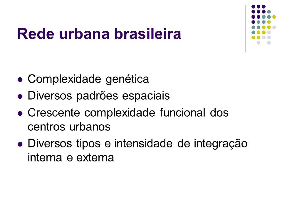 Rede urbana brasileira Complexidade genética Diversos padrões espaciais Crescente complexidade funcional dos centros urbanos Diversos tipos e intensid