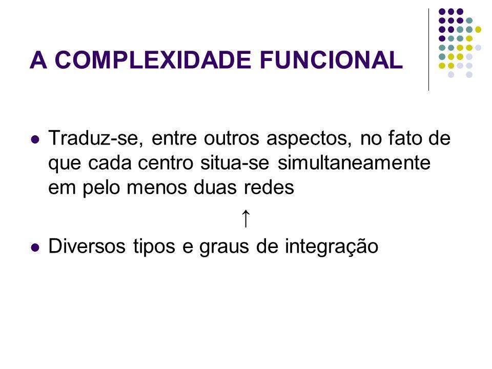 A COMPLEXIDADE FUNCIONAL Traduz-se, entre outros aspectos, no fato de que cada centro situa-se simultaneamente em pelo menos duas redes Diversos tipos
