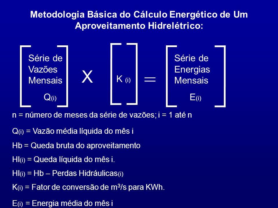 Metodologia Básica do Cálculo Energético de Um Aproveitamento Hidrelétrico: n = número de meses da série de vazões; i = 1 até n Q (i) = Vazão média lí