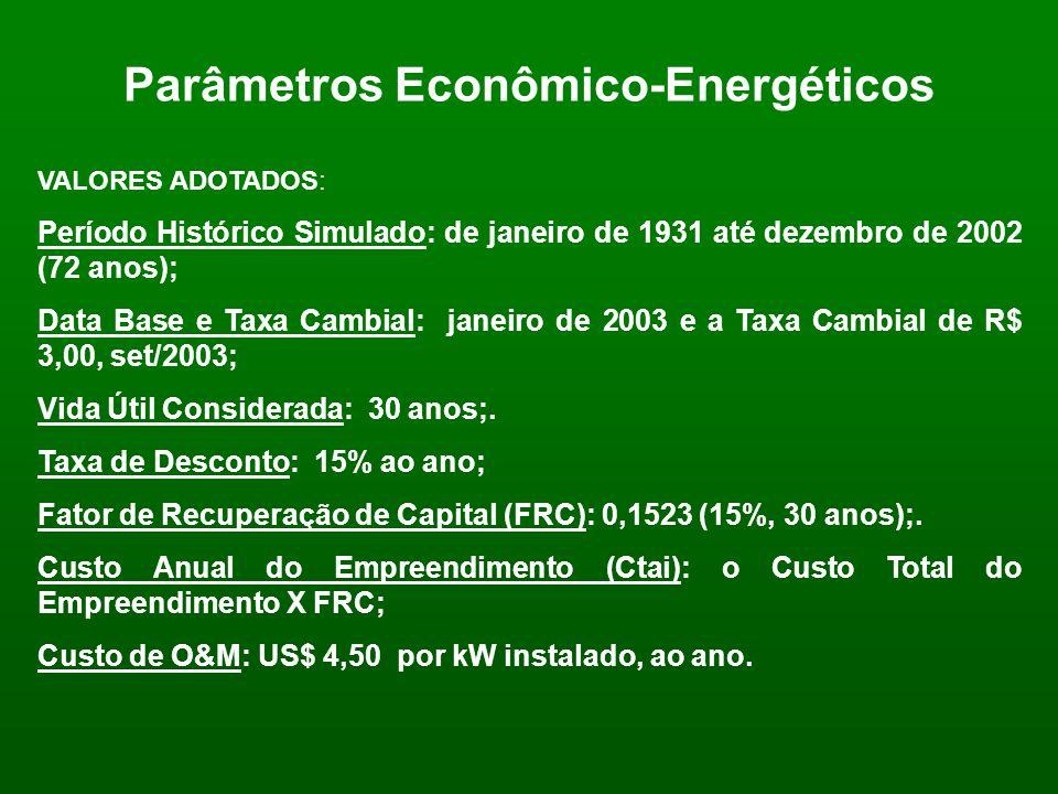 Parâmetros Econômico-Energéticos VALORES ADOTADOS: Período Histórico Simulado: de janeiro de 1931 até dezembro de 2002 (72 anos); Data Base e Taxa Cam