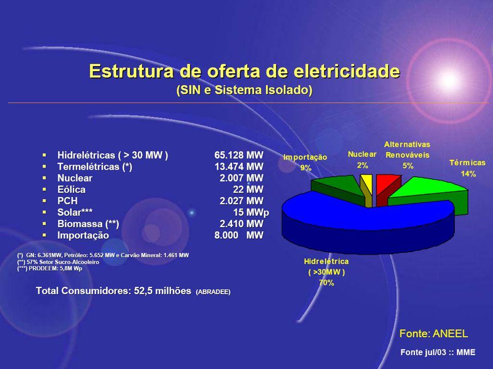 Considerações iniciais A POLÍTICA ENERGÉTICA BRASILEIRA VEM INCENTIVANDO A INICIATIVA PRIVADA A INVESTIR NA CONSTRUÇÃO E OPERAÇÃO DE PEQUENAS CENTRAIS HIDRELÉTRICAS.