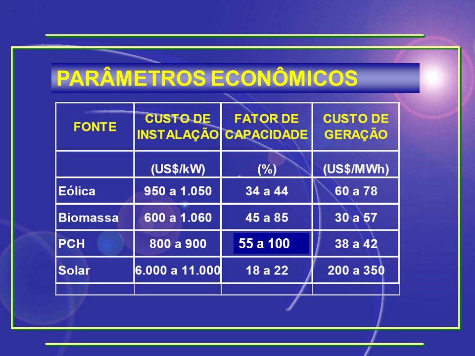 Parâmetros Econômico-Energéticos VALORES ADOTADOS: Período Histórico Simulado: de janeiro de 1931 até dezembro de 2002 (72 anos); Data Base e Taxa Cambial: janeiro de 2003 e a Taxa Cambial de R$ 3,00, set/2003; Vida Útil Considerada: 30 anos;.