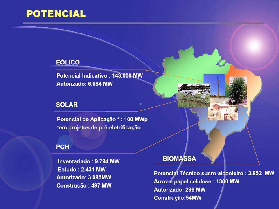 VANTAGENS COMPARATIVAS DAS ENERGIAS ALTERNATIVAS RENOVÁVEIS -MAIOR GERAÇÃO DE EMPREGOS QUANDO DA CONSTRUÇÃO; -SOLUÇÃO REGIONAL; -GERAÇÃO DE RENDA PARA AS COMUNIDADES LOCAIS; -APROVEITAMENTO DE MÃO-DE-OBRA LOCAL NA CONSTRUÇÃO.
