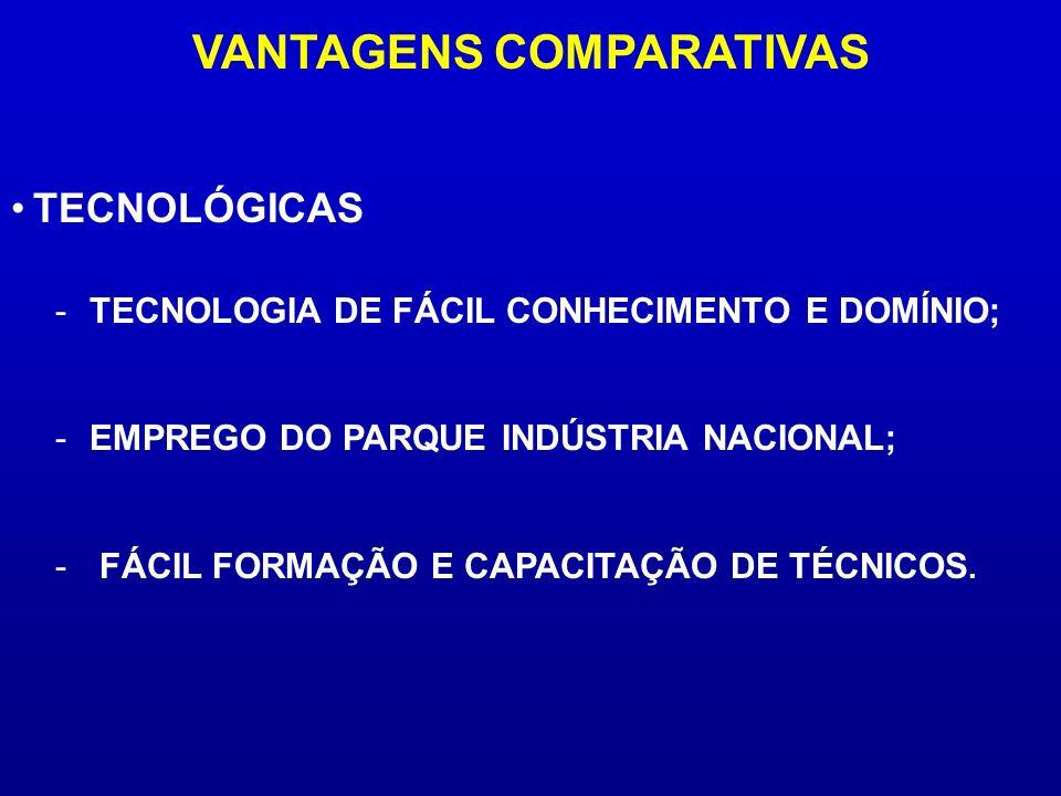 VANTAGENS COMPARATIVAS -TECNOLOGIA DE FÁCIL CONHECIMENTO E DOMÍNIO; -EMPREGO DO PARQUE INDÚSTRIA NACIONAL; - FÁCIL FORMAÇÃO E CAPACITAÇÃO DE TÉCNICOS.