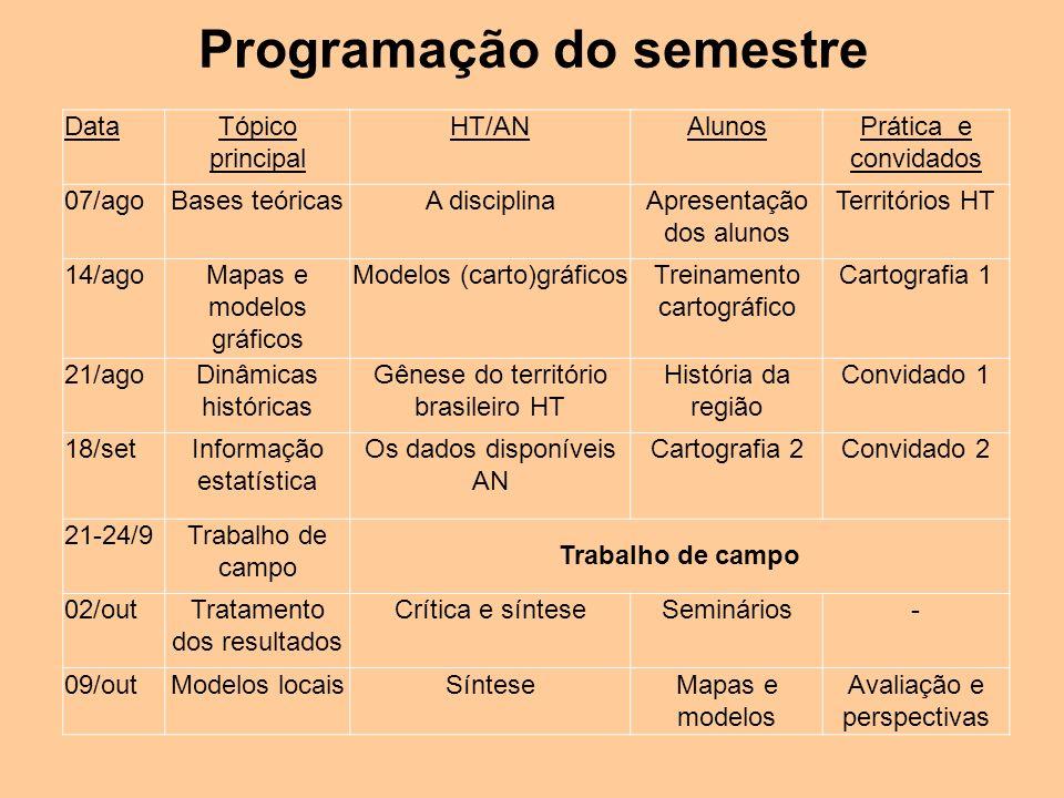 Programação do semestre DataTópico principal HT/ANAlunosPrática e convidados 07/agoBases teóricasA disciplinaApresentação dos alunos Territórios HT 14