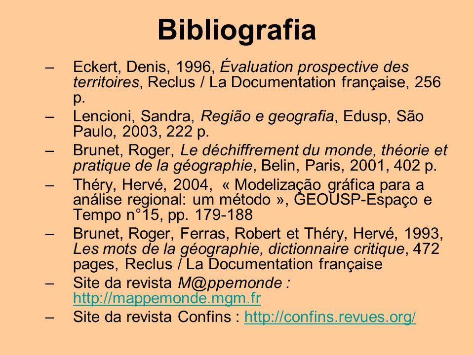 Bibliografia –Eckert, Denis, 1996, Évaluation prospective des territoires, Reclus / La Documentation française, 256 p.