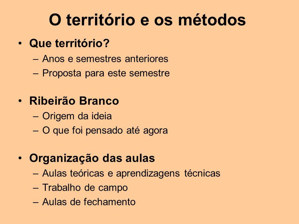 O território e os métodos Que território? –Anos e semestres anteriores –Proposta para este semestre Ribeirão Branco –Origem da ideia –O que foi pensad