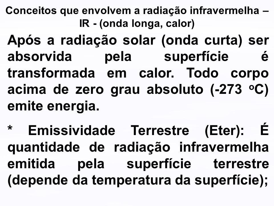 Conceitos que envolvem a radiação infravermelha – IR - (onda longa, calor) Após a radiação solar (onda curta) ser absorvida pela superfície é transfor