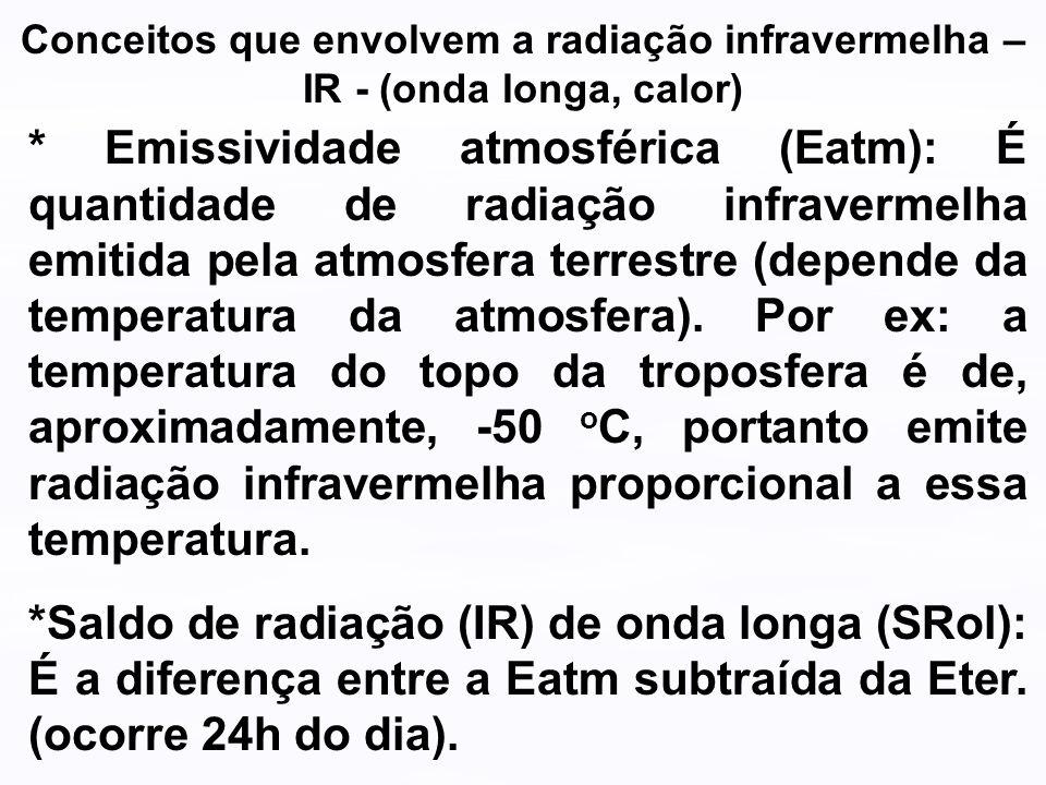Conceitos que envolvem a radiação infravermelha – IR - (onda longa, calor) * Emissividade atmosférica (Eatm): É quantidade de radiação infravermelha e