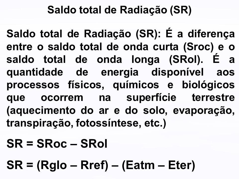 Saldo total de Radiação (SR) Saldo total de Radiação (SR): É a diferença entre o saldo total de onda curta (Sroc) e o saldo total de onda longa (SRol)